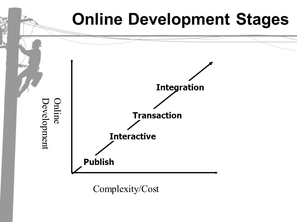 Online Development Stages