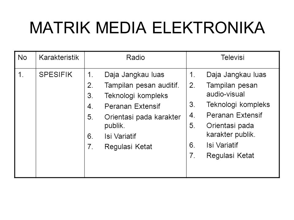 MATRIK MEDIA ELEKTRONIKA