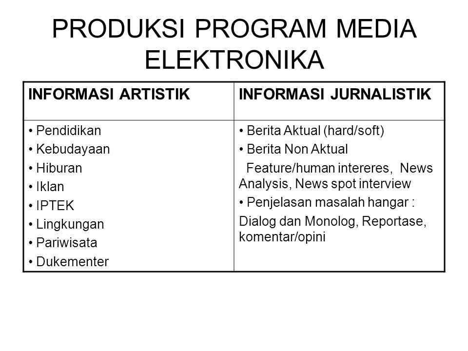 PRODUKSI PROGRAM MEDIA ELEKTRONIKA