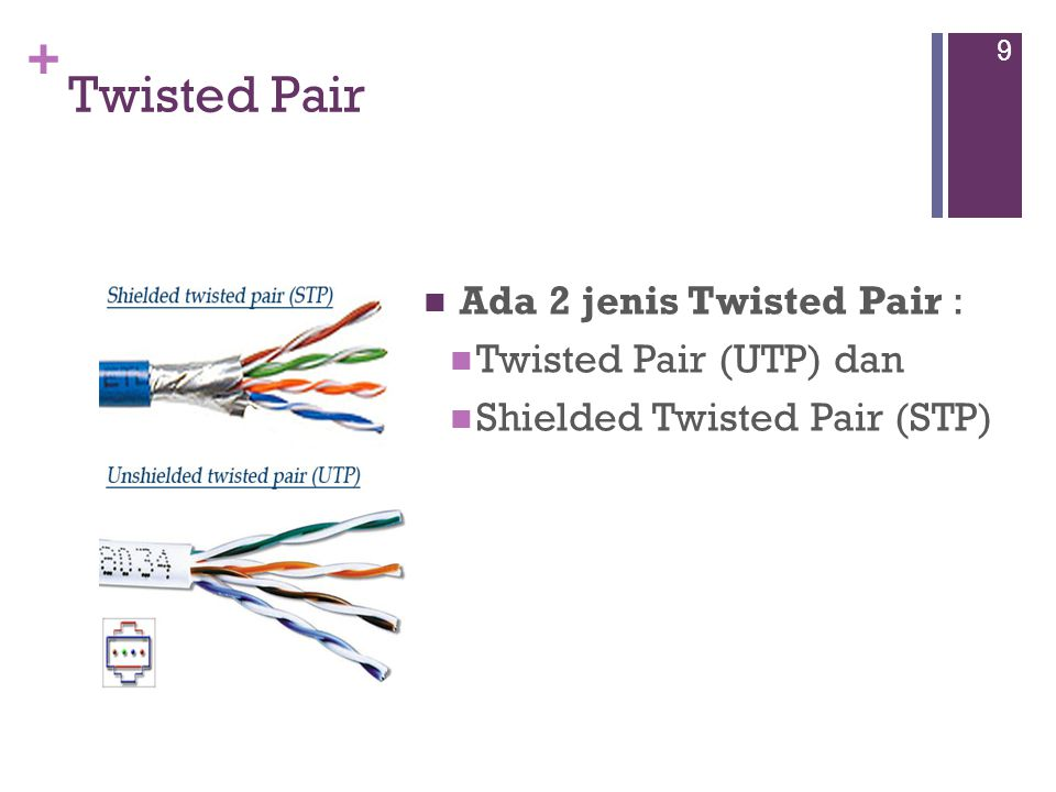Twisted Pair Ada 2 jenis Twisted Pair : Twisted Pair (UTP) dan