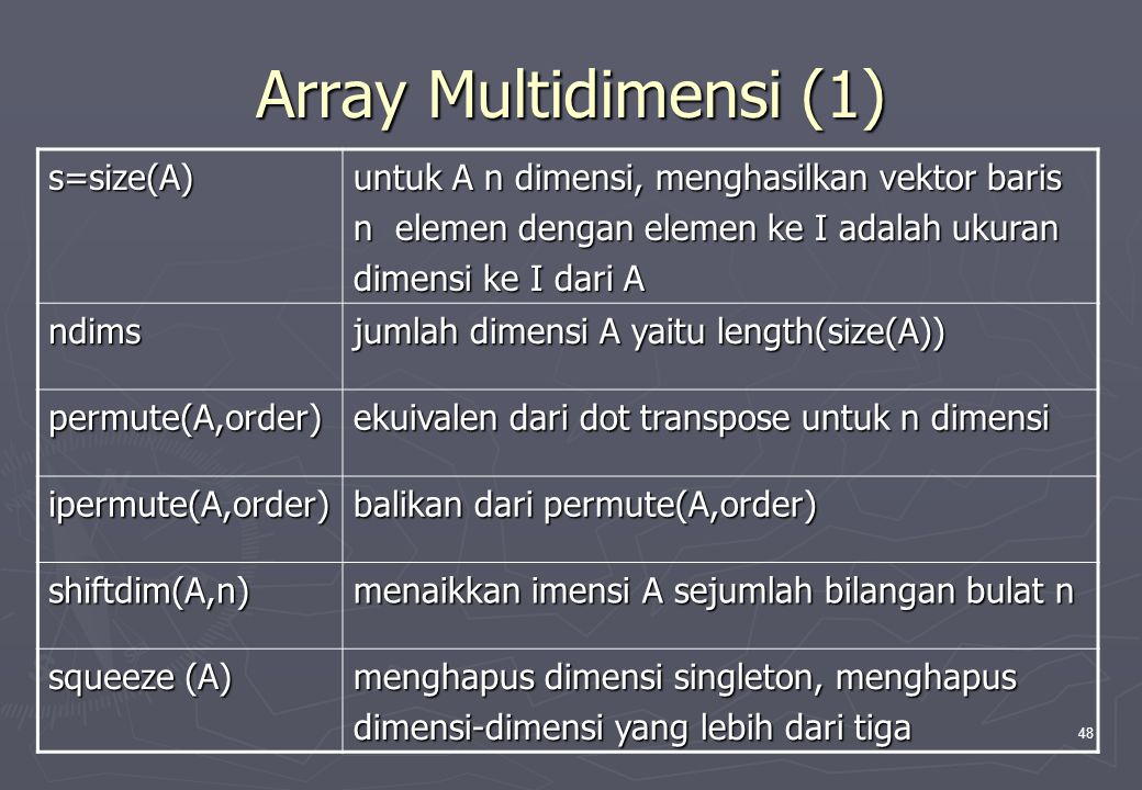 Array Multidimensi (1) s=size(A)