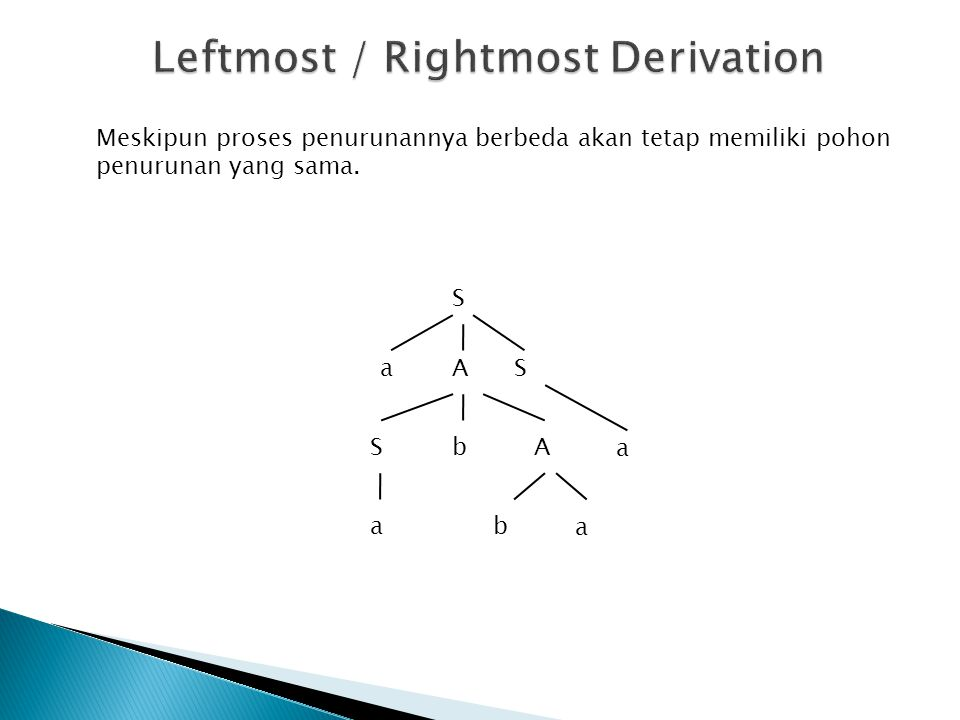 Leftmost / Rightmost Derivation