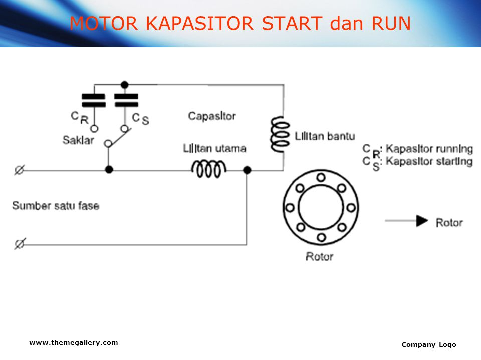 MOTOR KAPASITOR START dan RUN