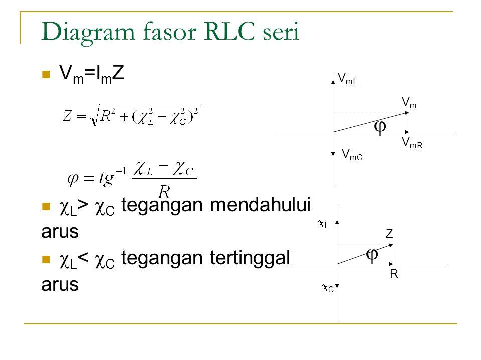 Rangkaian arus bolak balik ppt download 14 diagram fasor ccuart Images