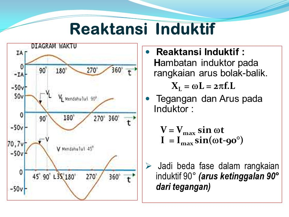 Listrik bolak balik alternating current ac ppt download reaktansi induktif reaktansi induktif hambatan induktor pada rangkaian arus bolak balik xl ccuart Images