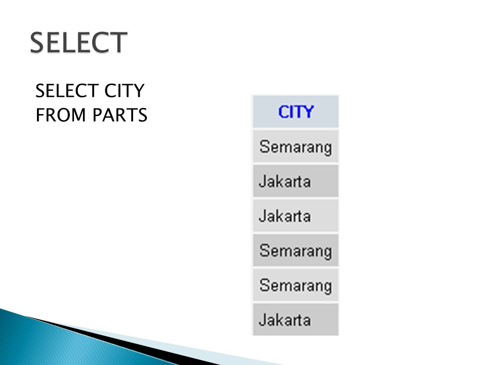 SELECT SELECT CITY FROM PARTS