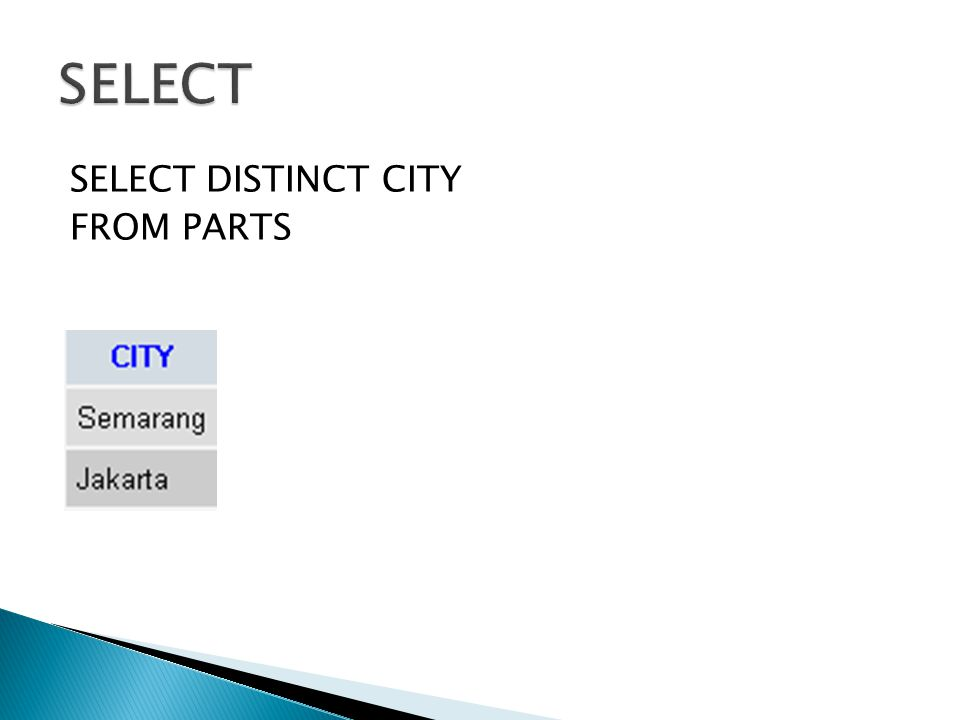 SELECT SELECT DISTINCT CITY FROM PARTS