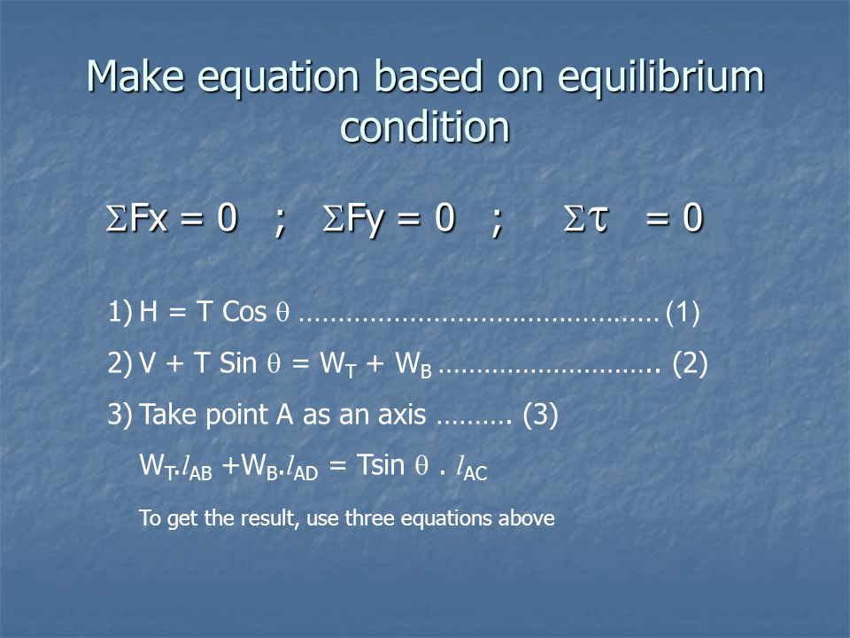 Make equation based on equilibrium condition