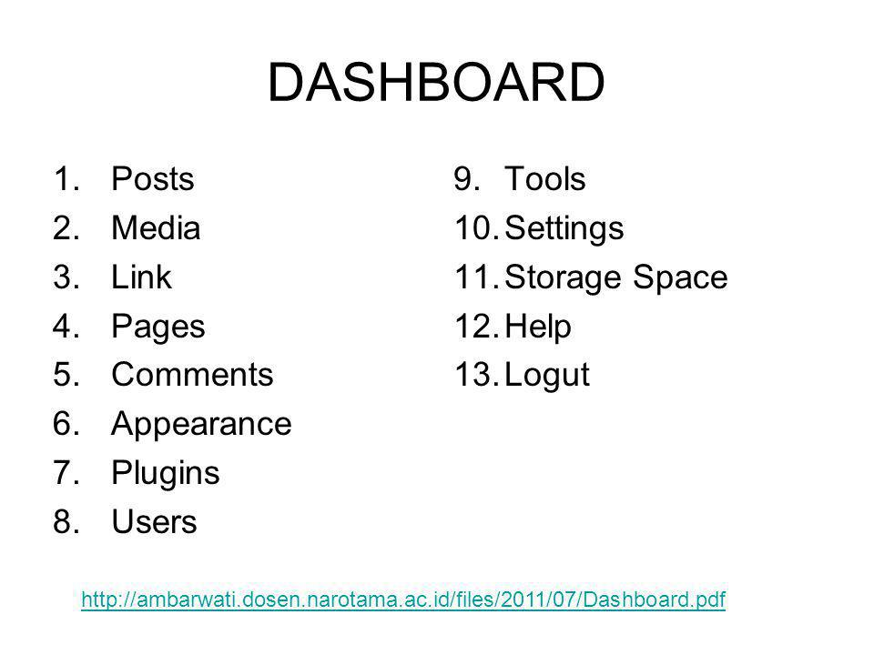 DASHBOARD Posts Media Link Pages Comments Appearance Plugins Users