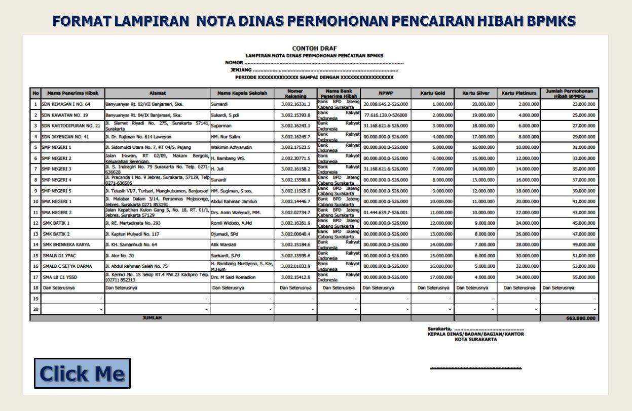 Dinas Pendapatan Pengelolaan Keuangan Dan Aset Kota