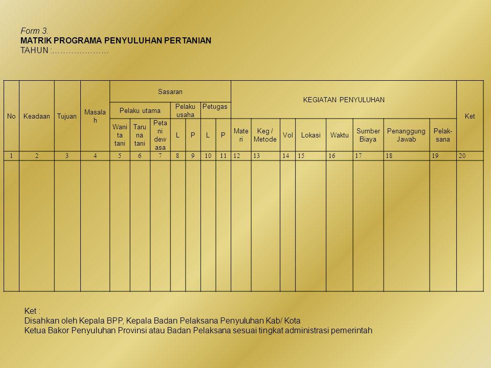 Programa Penyuluhan Pertanian Oleh Www Penyuluhthl WordPress Ppt Download