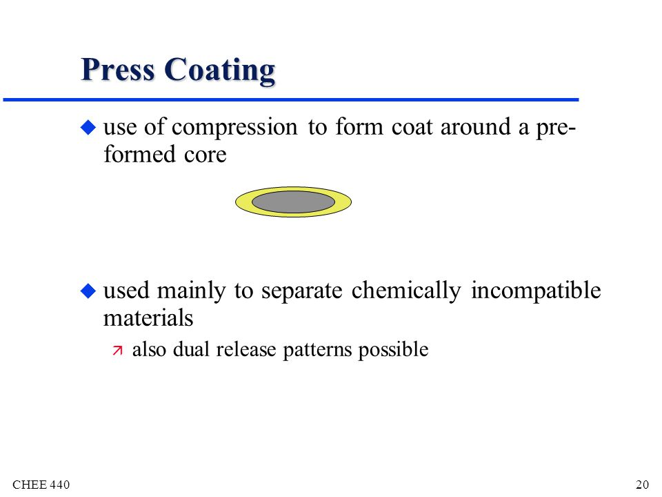 Press Coating use of compression to form coat around a pre-formed core
