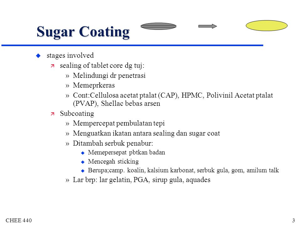Sugar Coating stages involved sealing of tablet core dg tuj:
