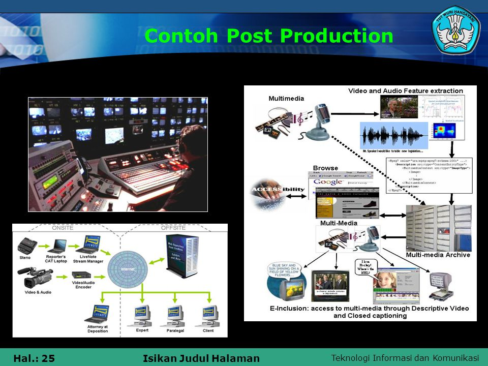 Contoh Post Production