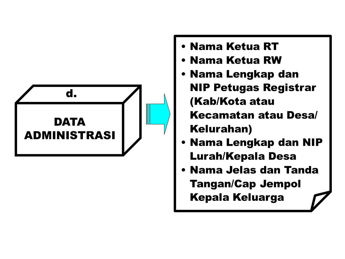 Persyaratan Dan Tata Cara Pencatatan Biodata Penerbitan Ppt Download
