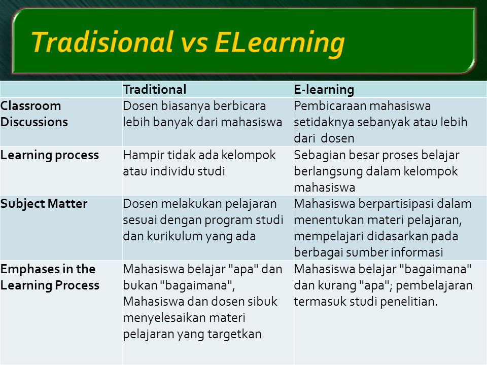 Tradisional vs ELearning