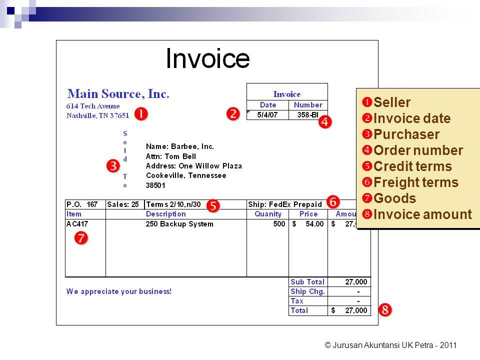 Akuntansi untuk perusahaan dagang ppt download 10 seller ccuart Choice Image