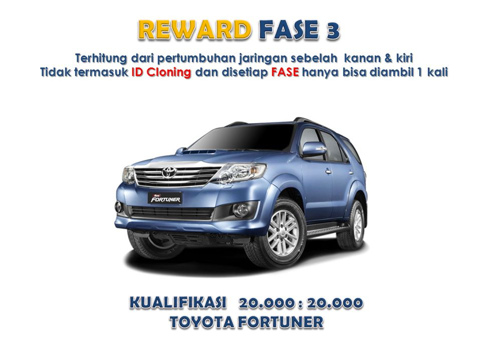 REWARD FASE 3 KUALIFIKASI 20.000 : 20.000 TOYOTA FORTUNER