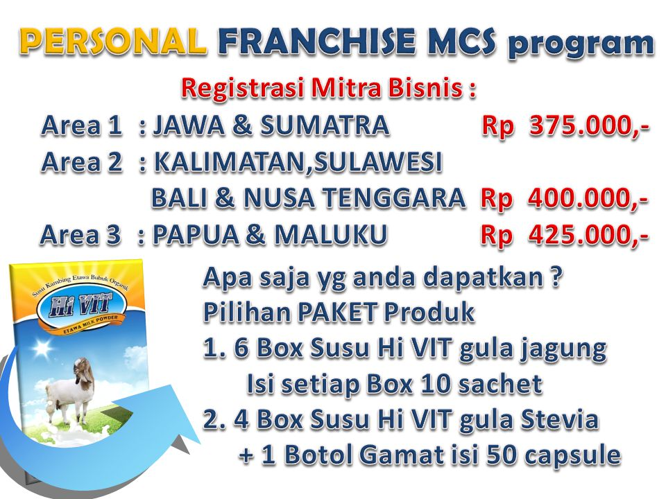 PERSONAL FRANCHISE MCS program Registrasi Mitra Bisnis :