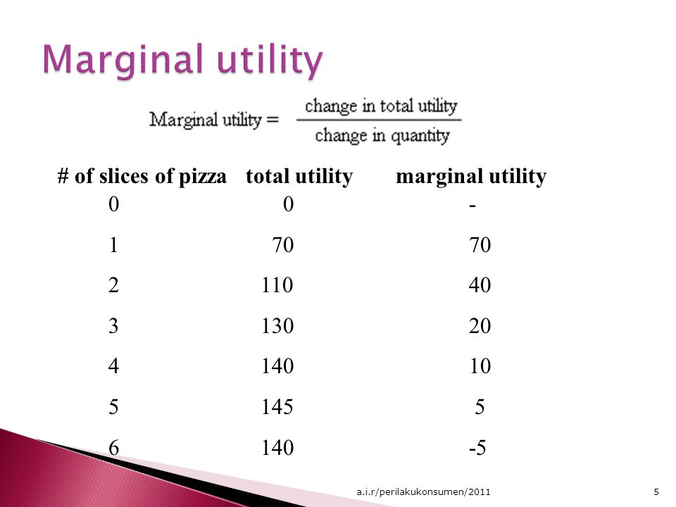 Marginal utility # of slices of pizza total utility marginal utility