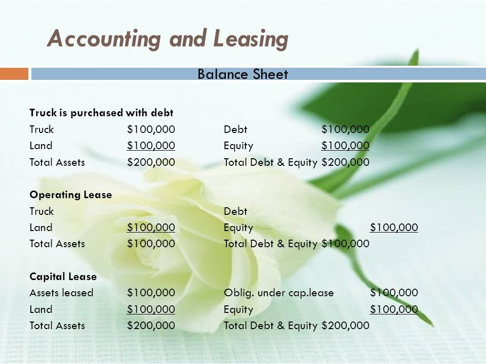 Accounting and Leasing