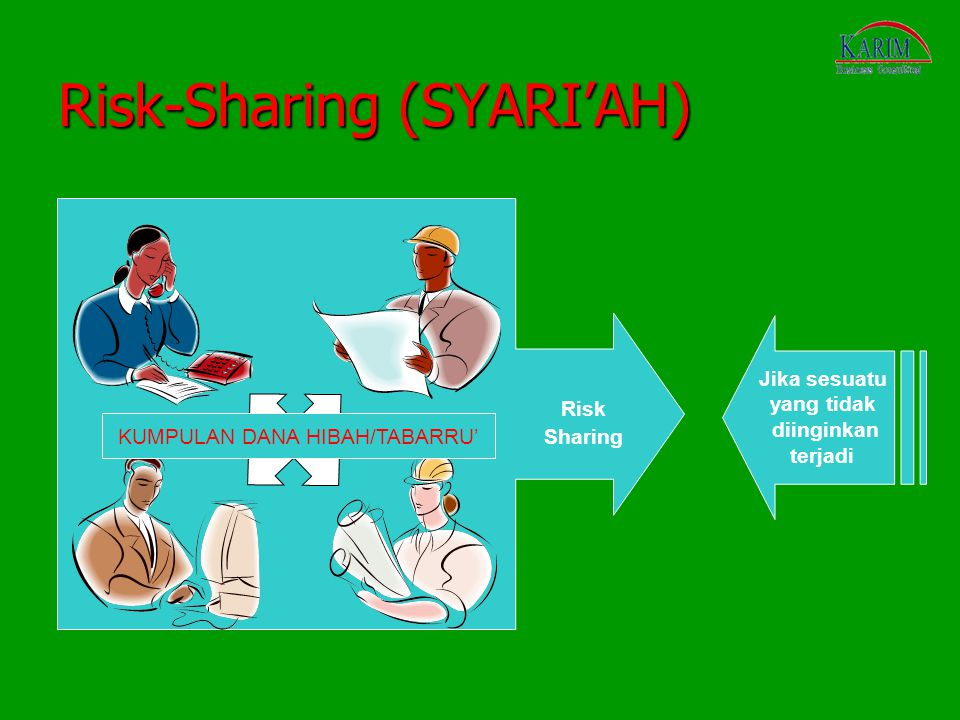 Risk-Sharing (SYARI'AH)