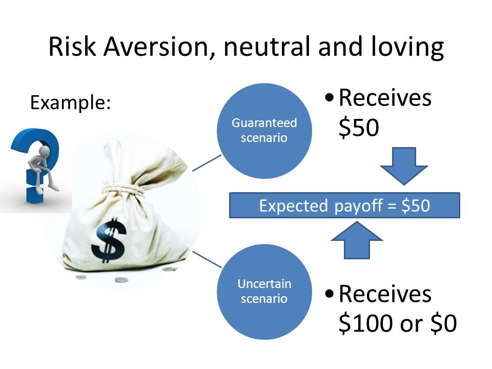 Risk Aversion, neutral and loving