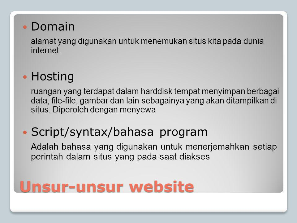 Unsur-unsur website Domain