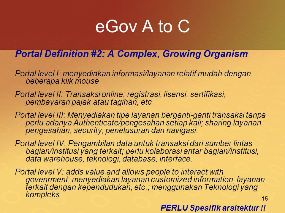 eGov A to C Portal Definition #2: A Complex, Growing Organism