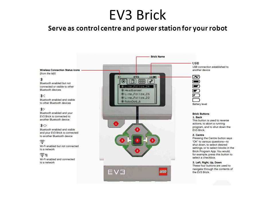 EV3 Brick Serve as control centre and power station for your robot