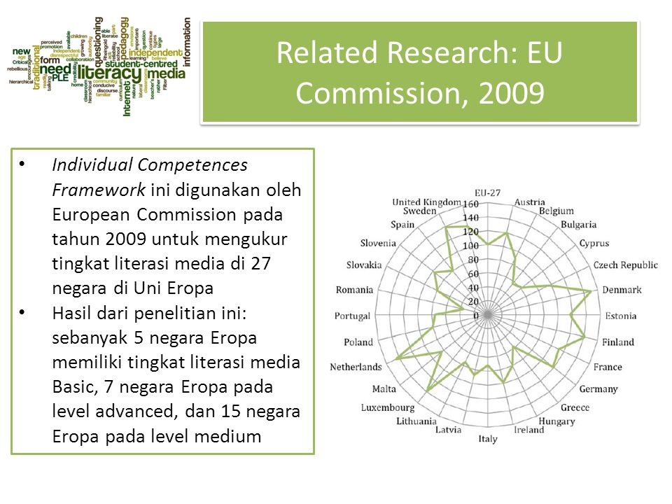 Related Research: EU Commission, 2009