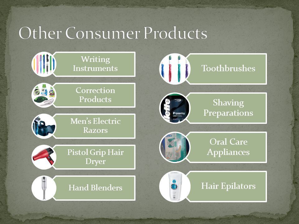 Other Consumer Products
