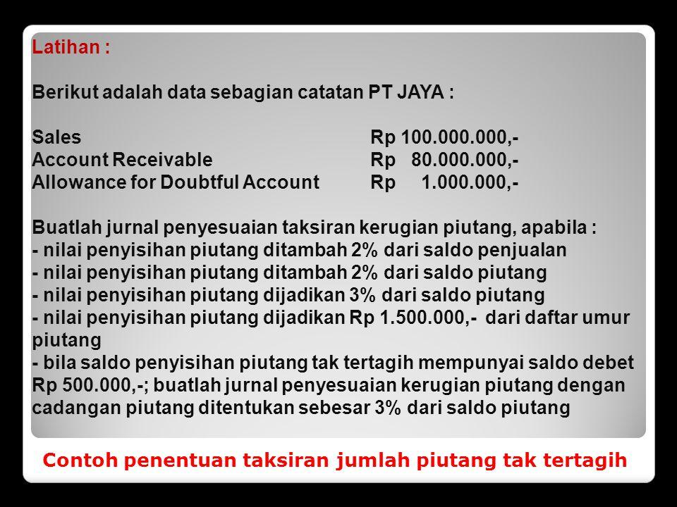Piutang Usaha Account Receivable Ppt Download