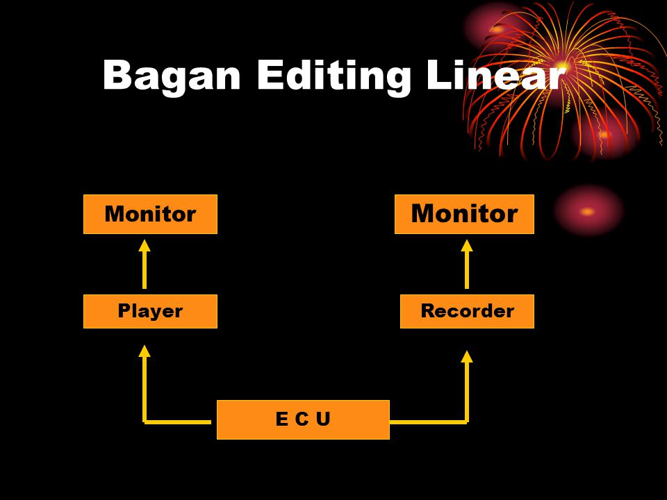 Bagan Editing Linear Monitor Monitor Player Recorder E C U