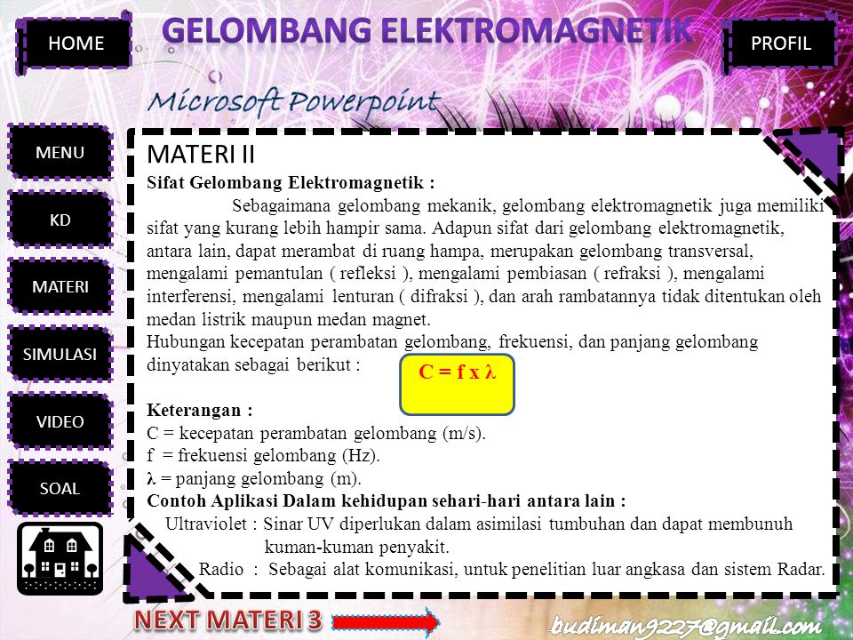 Gelombang Elektromagnetik Ppt Download