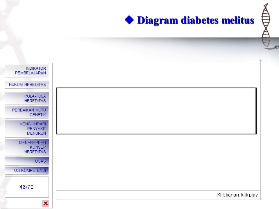  Diagram diabetes melitus