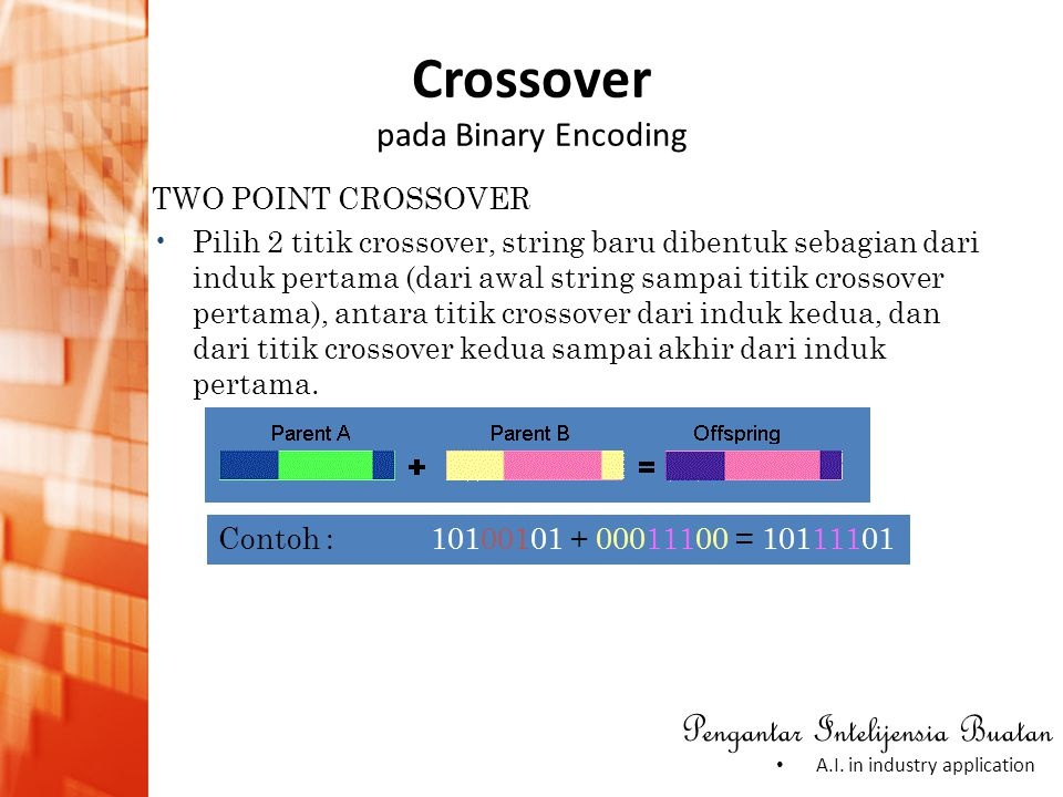 Crossover pada Binary Encoding