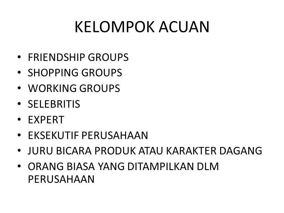 KELOMPOK ACUAN FRIENDSHIP GROUPS SHOPPING GROUPS WORKING GROUPS