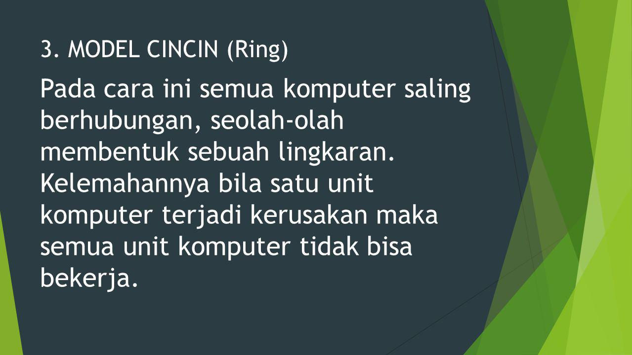 3. MODEL CINCIN (Ring)