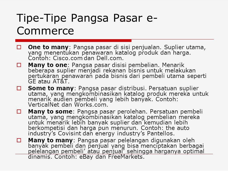 Sistem E Commerce Ppt Download