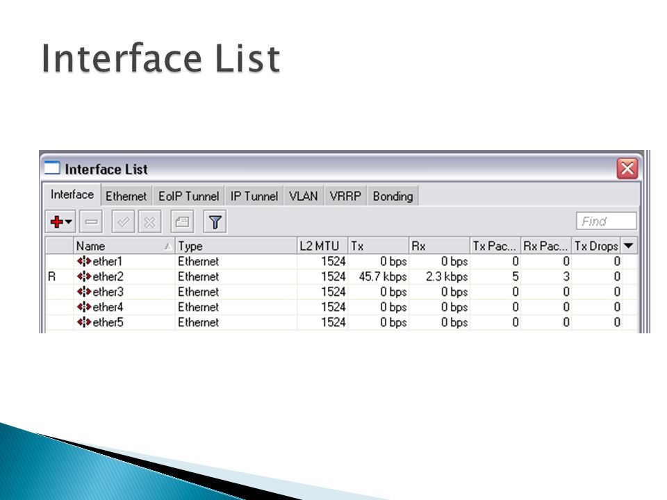 Interface List