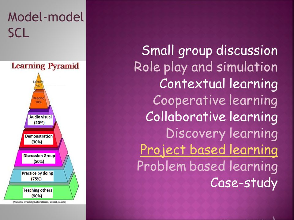 Model-model SCL. Small group discussion. Role play and simulation. Contextual learning. Cooperative learning.