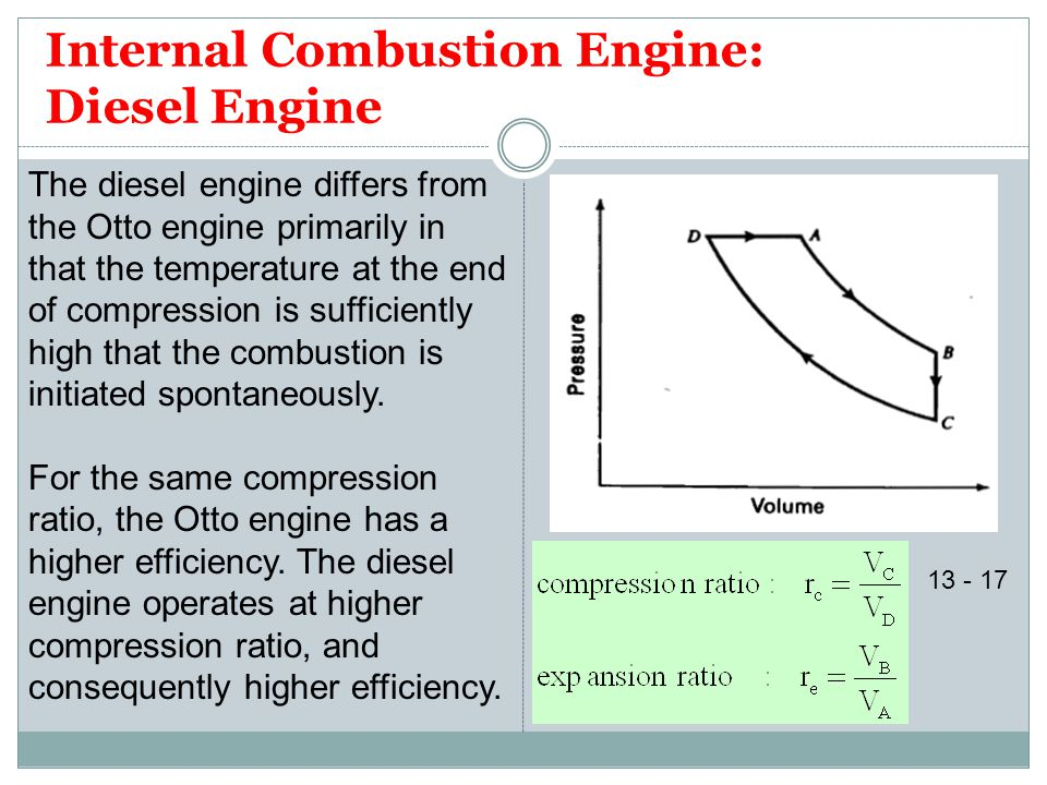 Internal Combustion Engine: Diesel Engine