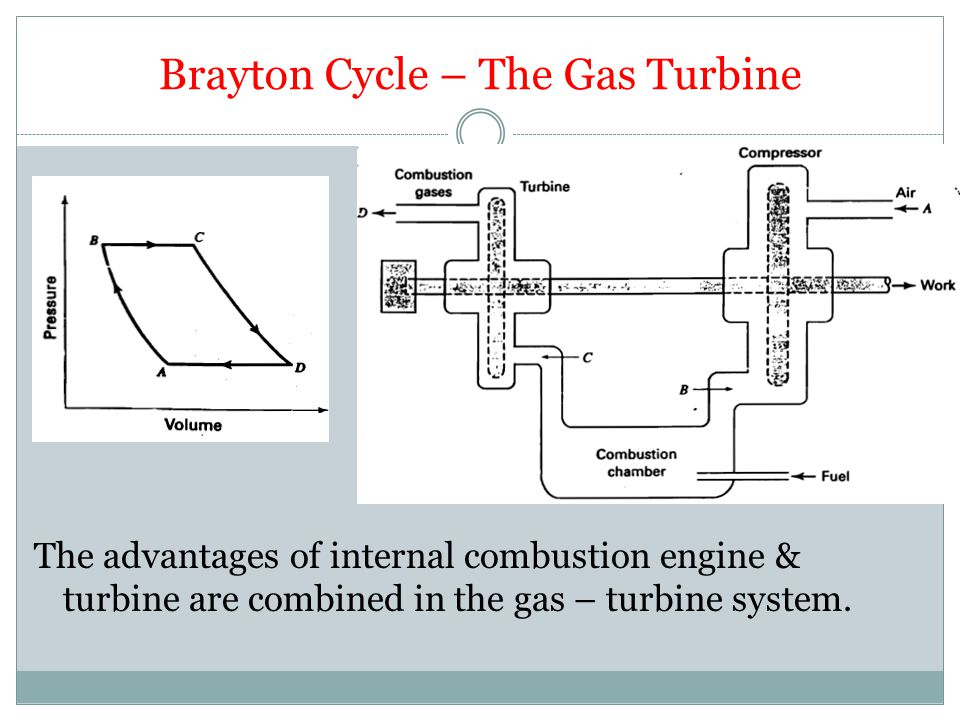 Brayton Cycle – The Gas Turbine