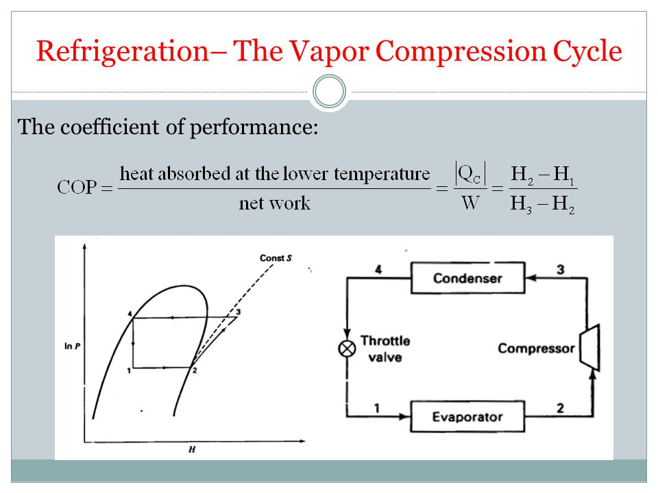 Refrigeration– The Vapor Compression Cycle