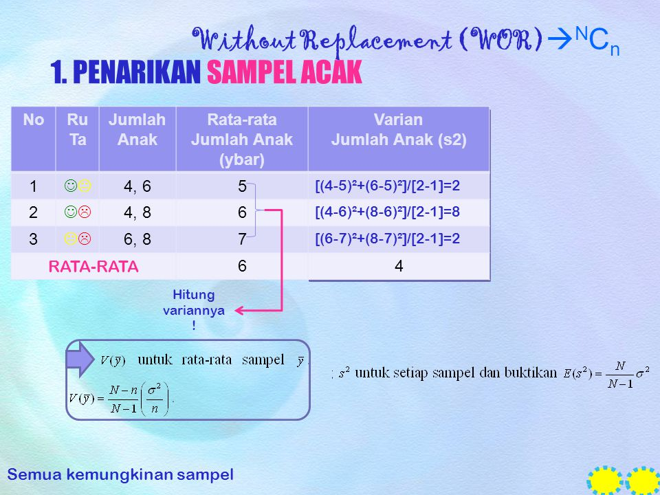 Without Replacement (WOR)NCn