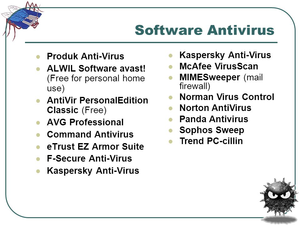 Software Antivirus Produk Anti-Virus