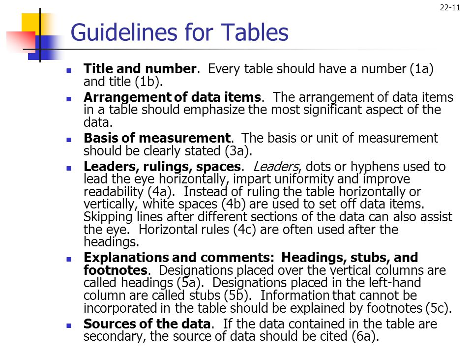 Guidelines for Tables Title and number. Every table should have a number (1a) and title (1b).