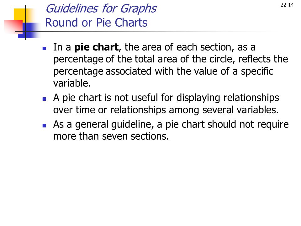 Guidelines for Graphs Round or Pie Charts