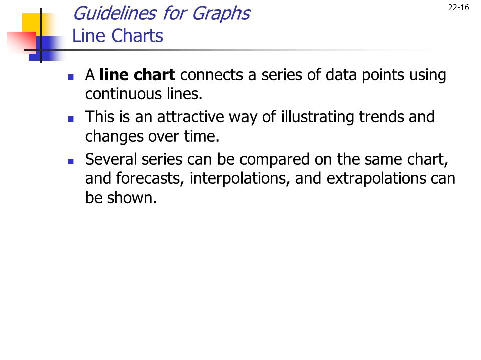 Guidelines for Graphs Line Charts